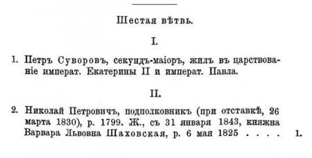 С.П.Луковенко. Разино, Фёдоровка, Сухецкое, Суворово, Лиман